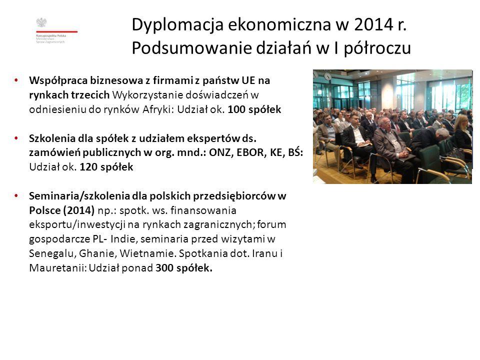 Dyplomacja ekonomiczna w 2014 r. Podsumowanie działań w I półroczu
