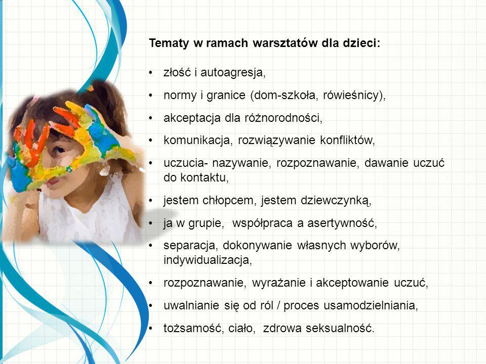 Tematy w ramach warsztatów dla dzieci: