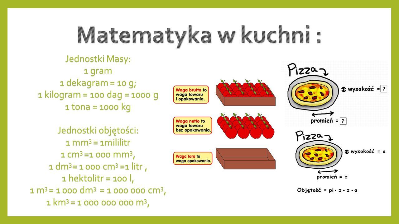 Matematyka w kuchni : Jednostki Masy: 1 gram 1 dekagram = 10 g;