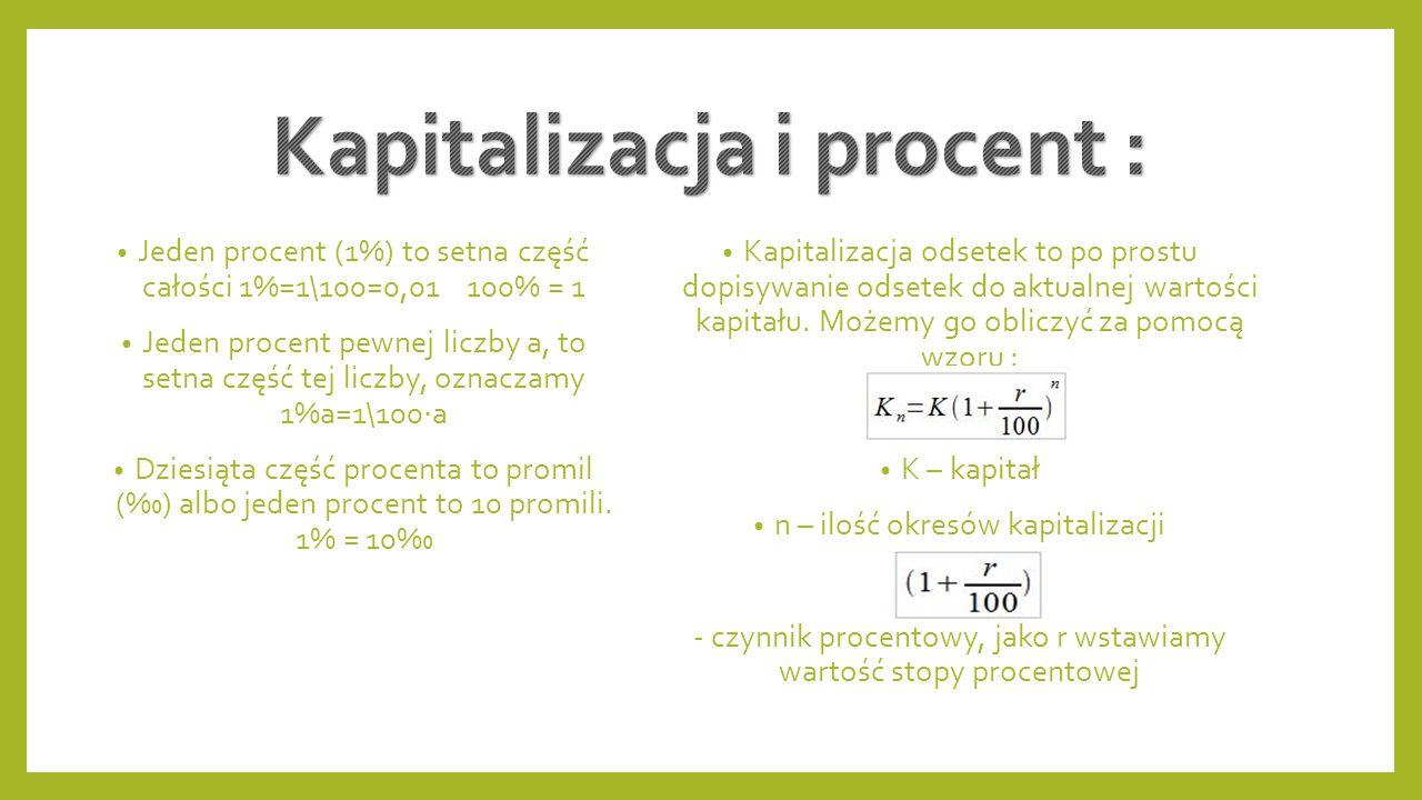 Kapitalizacja i procent :