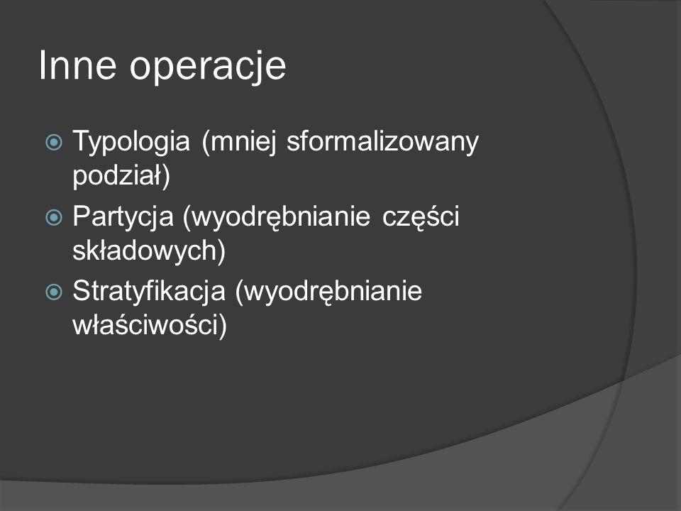 Inne operacje Typologia (mniej sformalizowany podział)