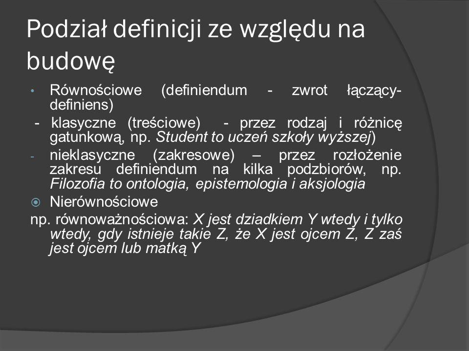 Podział definicji ze względu na budowę