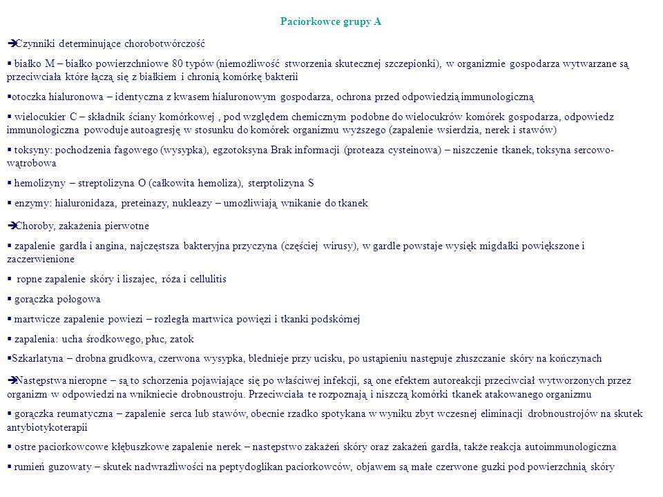 Paciorkowce grupy A Czynniki determinujące chorobotwórczość.
