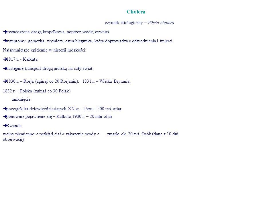 Cholera czynnik etiologiczny – Vibrio cholera