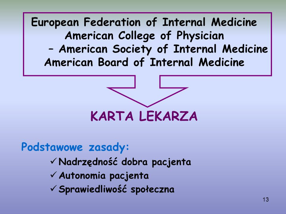 European Federation of Internal Medicine American College of Physician