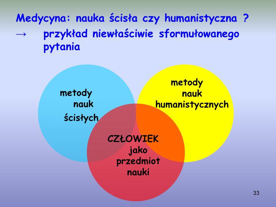 metody nauk humanistycznych CZŁOWIEK jako przedmiot nauki