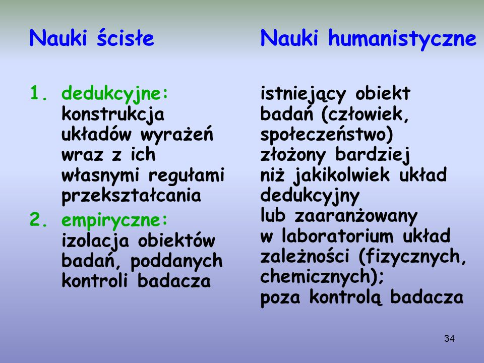 Nauki ścisłe Nauki humanistyczne