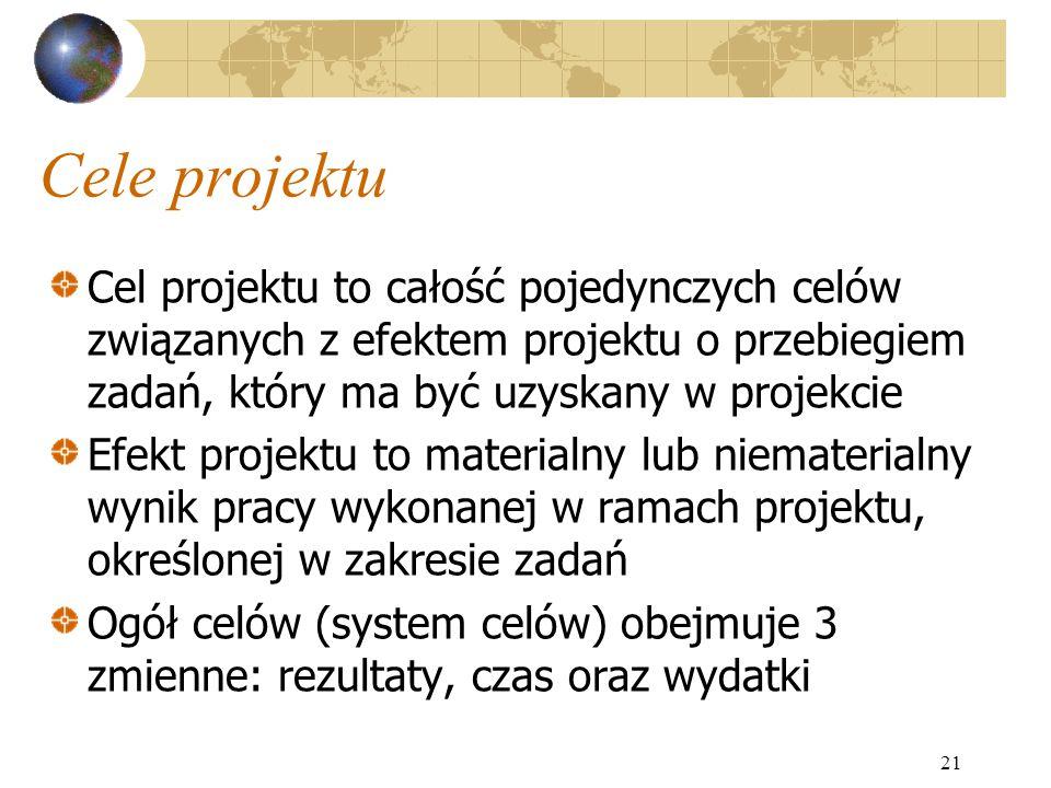 Cele projektu Cel projektu to całość pojedynczych celów związanych z efektem projektu o przebiegiem zadań, który ma być uzyskany w projekcie.