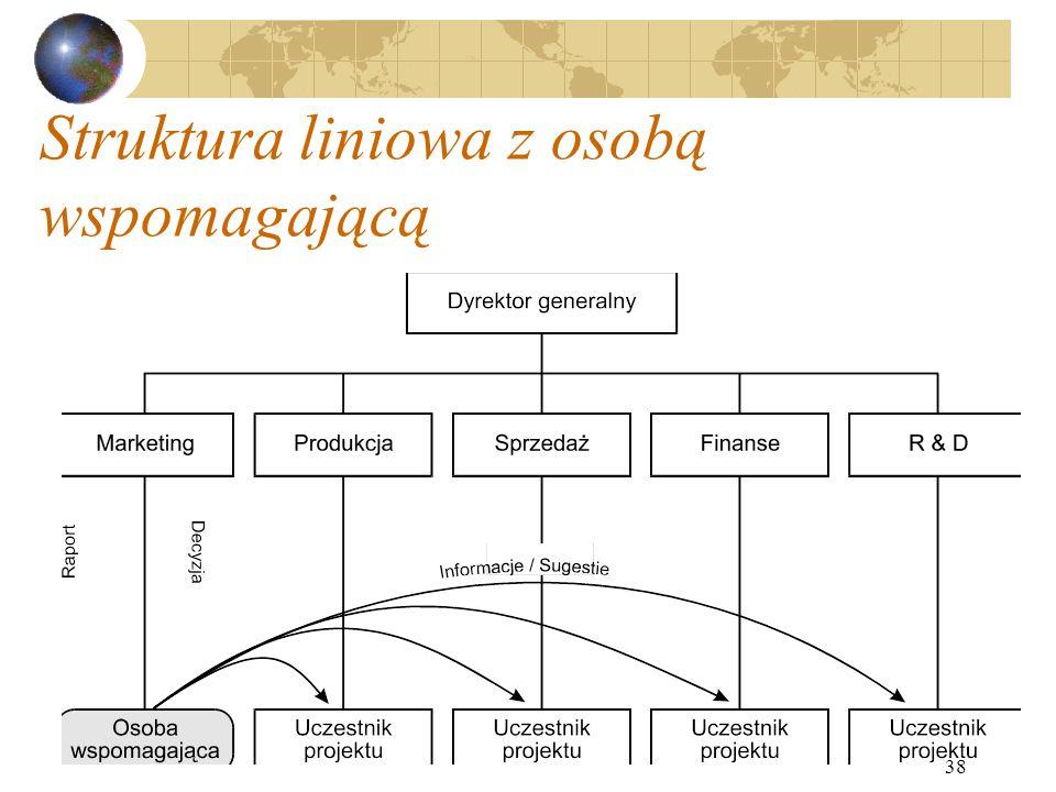 Struktura liniowa z osobą wspomagającą
