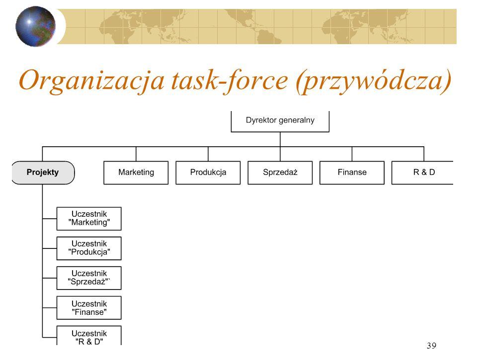 Organizacja task-force (przywódcza)