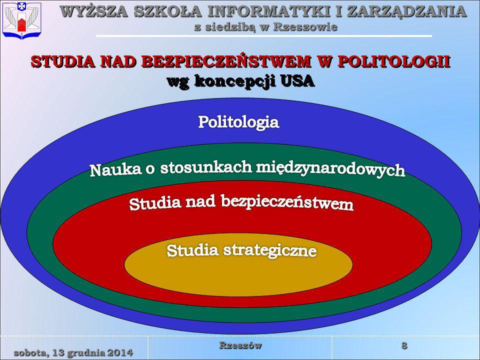 STUDIA NAD BEZPIECZEŃSTWEM W POLITOLOGII wg koncepcji USA