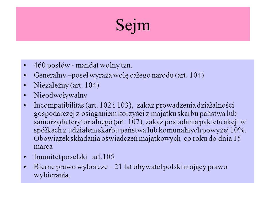 Sejm 460 posłów - mandat wolny tzn.