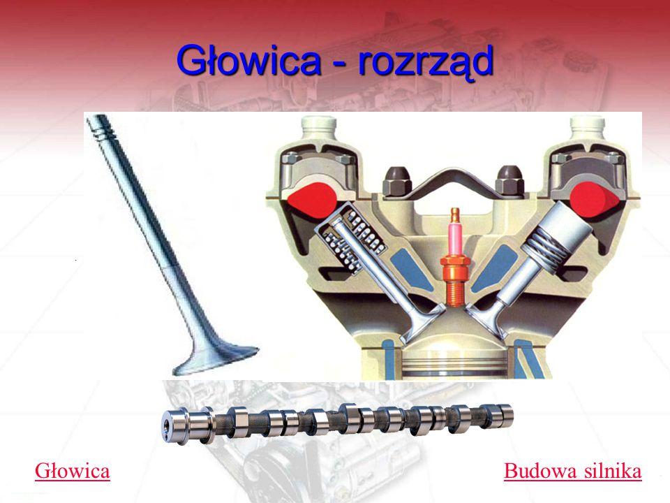 Głowica - rozrząd Głowica Budowa silnika