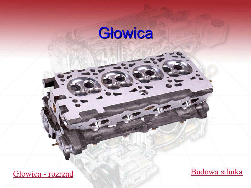 Głowica Budowa silnika Głowica - rozrząd