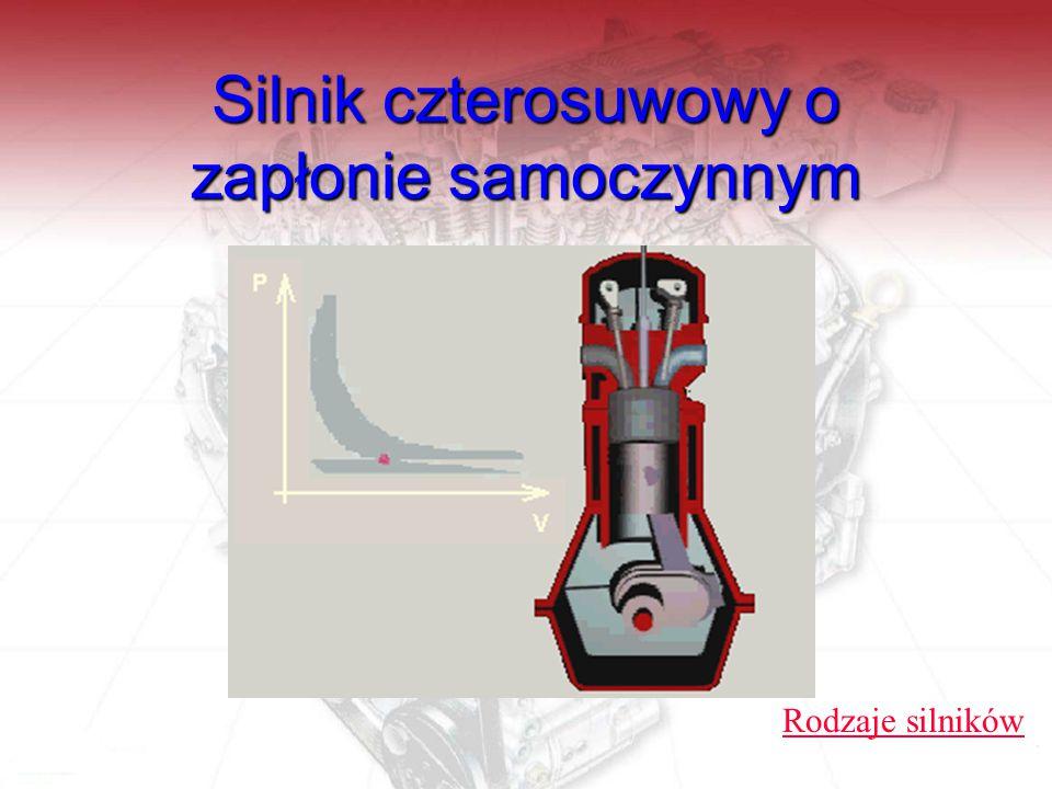 Silnik czterosuwowy o zapłonie samoczynnym