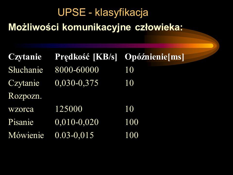 UPSE - klasyfikacja Możliwości komunikacyjne człowieka: