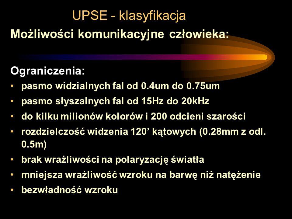 UPSE - klasyfikacja Możliwości komunikacyjne człowieka: Ograniczenia: