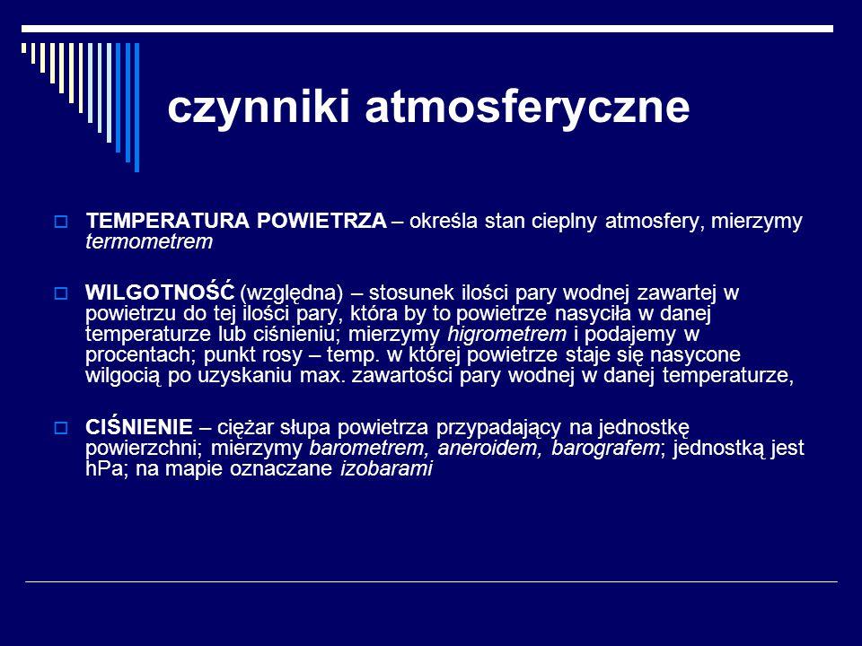 czynniki atmosferyczne
