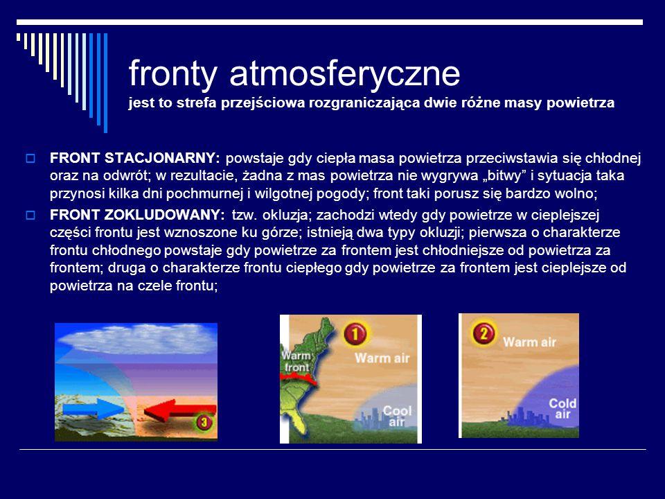 fronty atmosferyczne jest to strefa przejściowa rozgraniczająca dwie różne masy powietrza