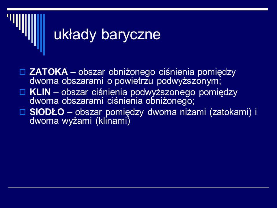 układy baryczne ZATOKA – obszar obniżonego ciśnienia pomiędzy dwoma obszarami o powietrzu podwyższonym;