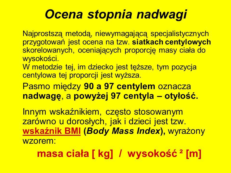 Ocena stopnia nadwagi