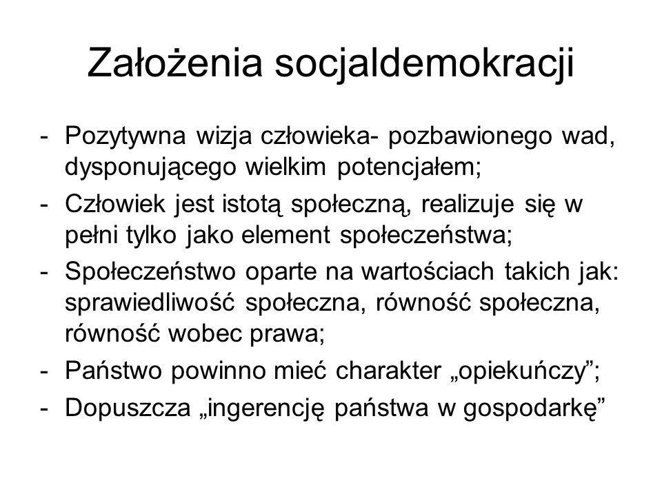 Założenia socjaldemokracji