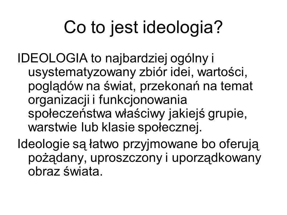 Co to jest ideologia