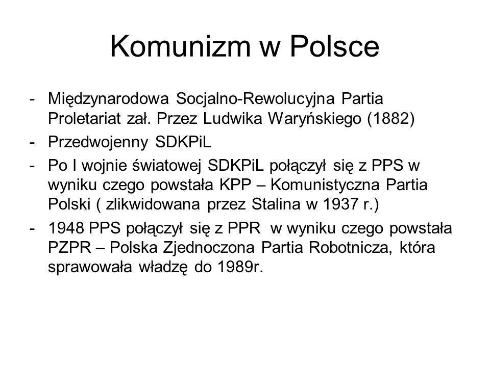 Komunizm w Polsce Międzynarodowa Socjalno-Rewolucyjna Partia Proletariat zał. Przez Ludwika Waryńskiego (1882)