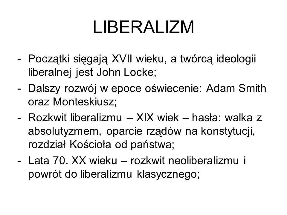 LIBERALIZM Początki sięgają XVII wieku, a twórcą ideologii liberalnej jest John Locke;