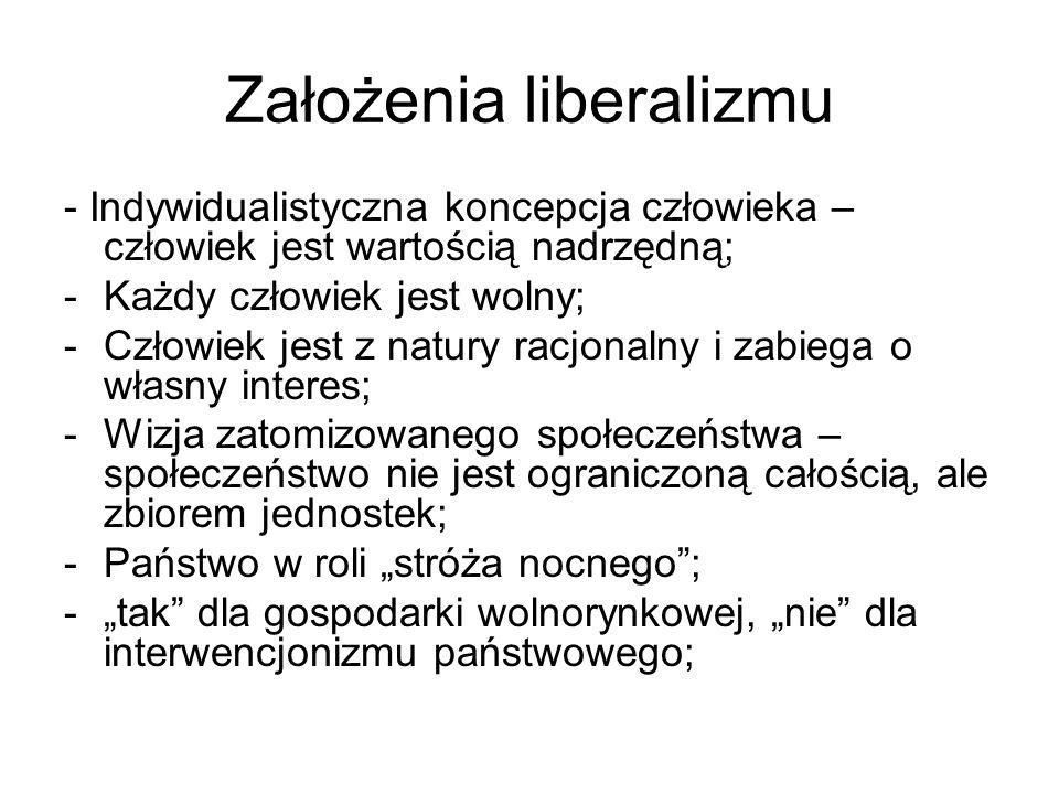 Założenia liberalizmu