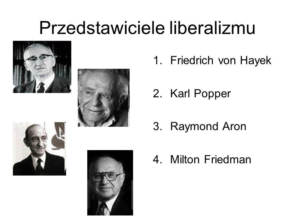 Przedstawiciele liberalizmu