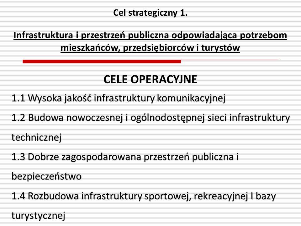 CELE OPERACYJNE 1.1 Wysoka jakość infrastruktury komunikacyjnej