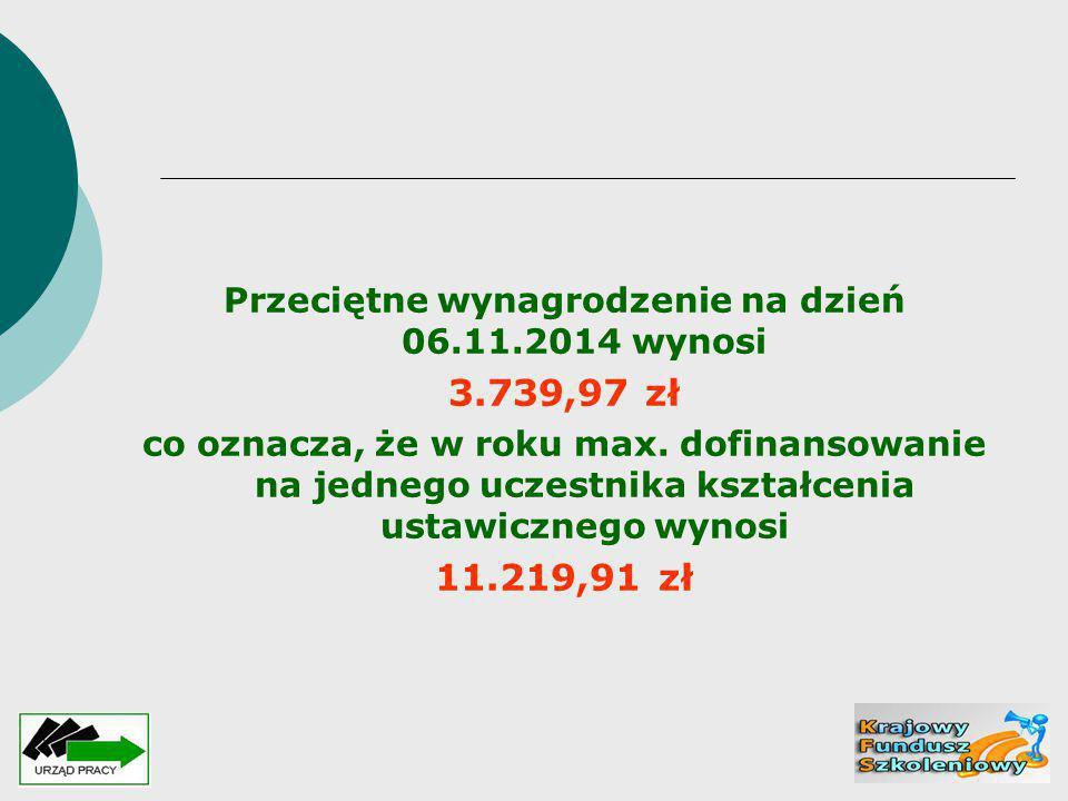 Przeciętne wynagrodzenie na dzień 06.11.2014 wynosi