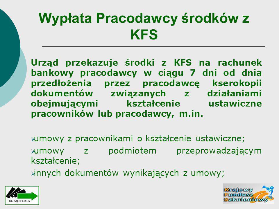 Wypłata Pracodawcy środków z KFS