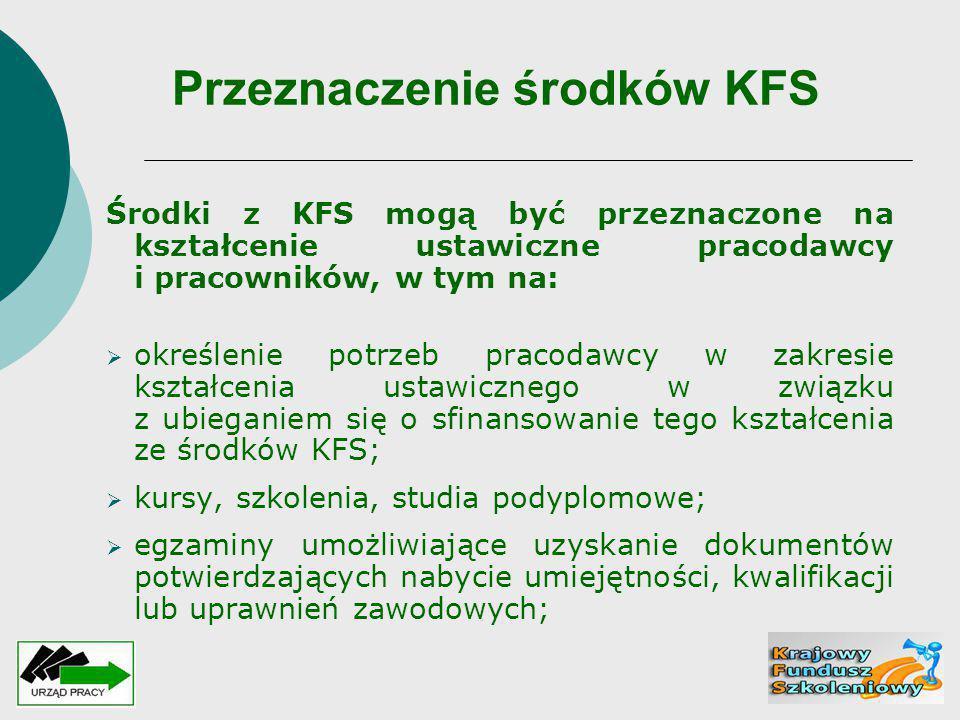 Przeznaczenie środków KFS