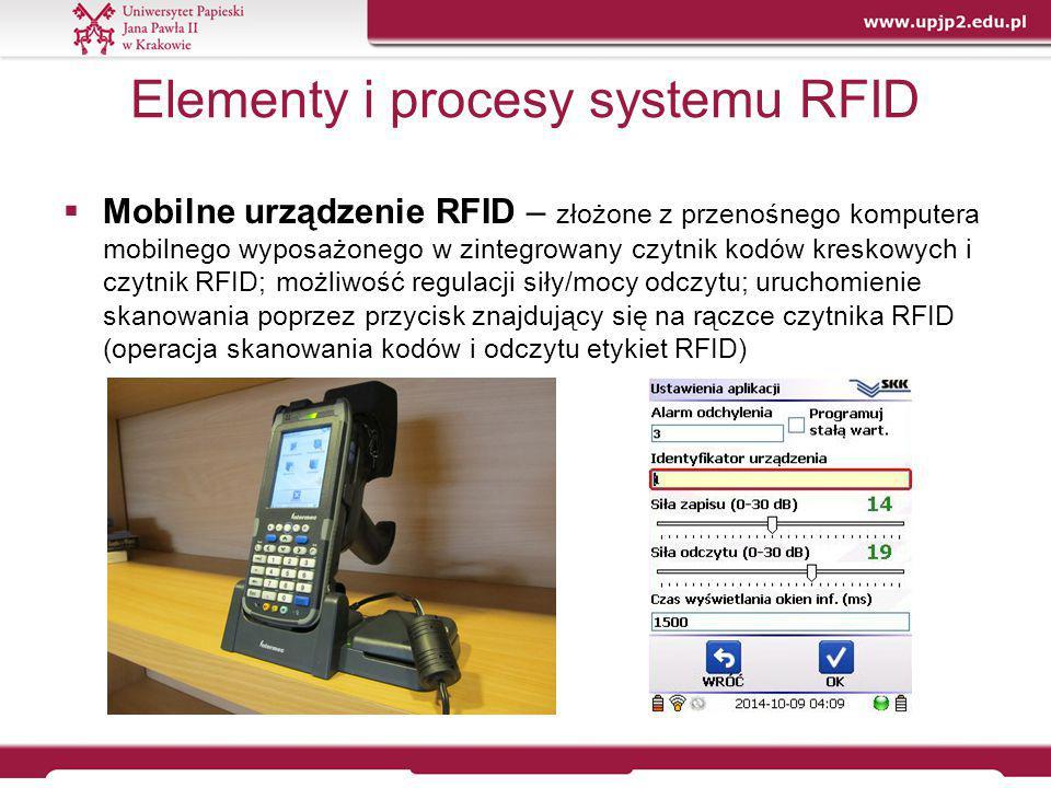 Elementy i procesy systemu RFID