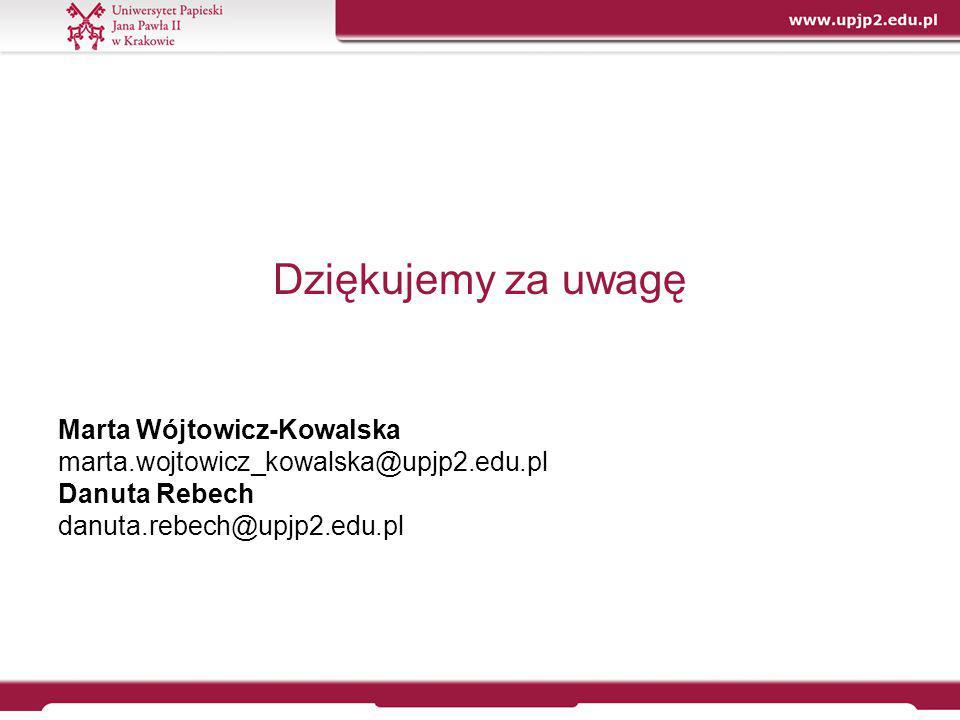 Dziękujemy za uwagę Marta Wójtowicz-Kowalska