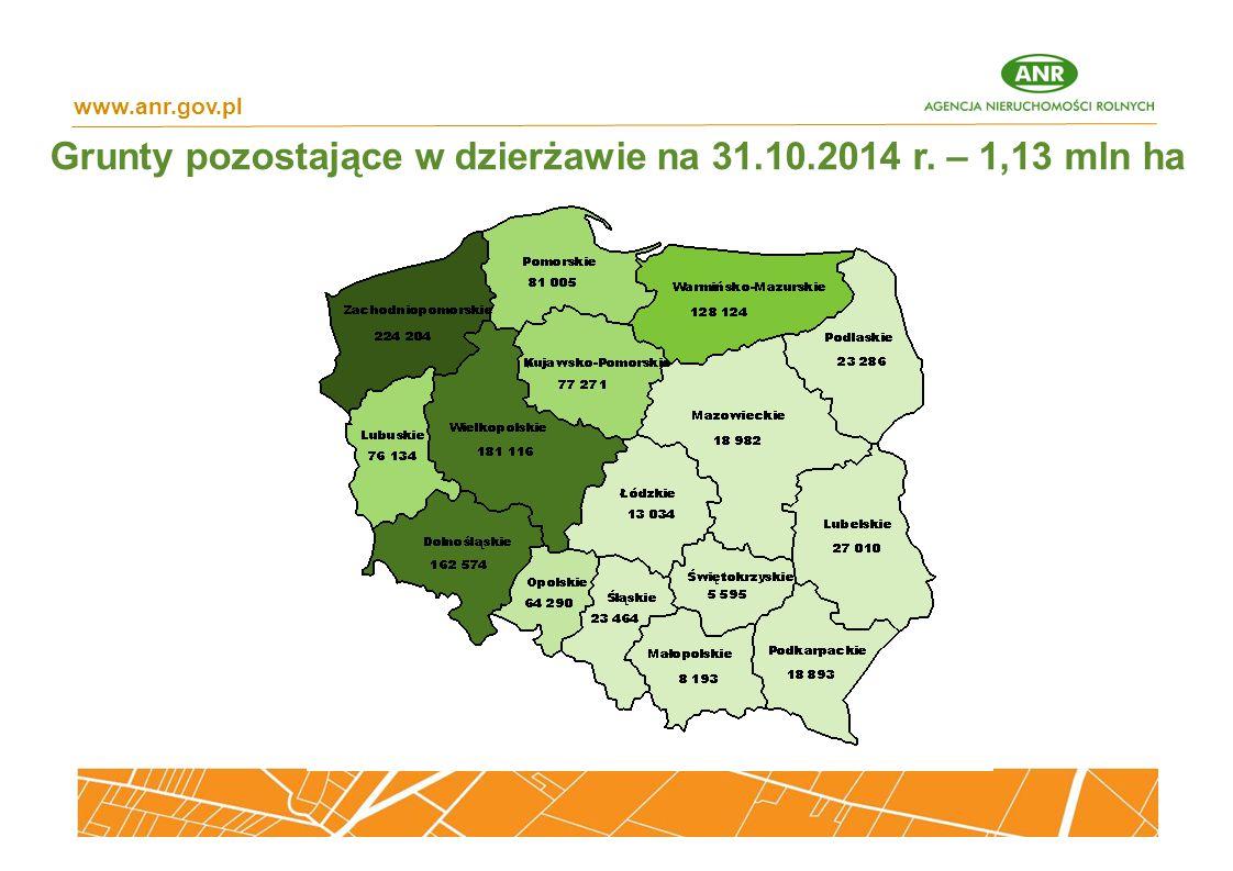 Grunty pozostające w dzierżawie na 31.10.2014 r. – 1,13 mln ha