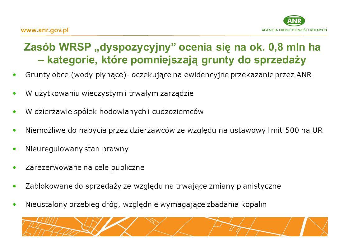 """www.anr.gov.pl Zasób WRSP """"dyspozycyjny ocenia się na ok. 0,8 mln ha – kategorie, które pomniejszają grunty do sprzedaży."""