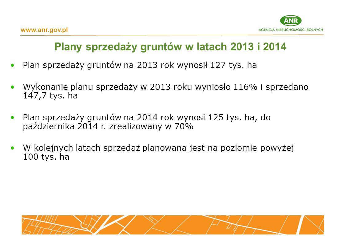 Plany sprzedaży gruntów w latach 2013 i 2014