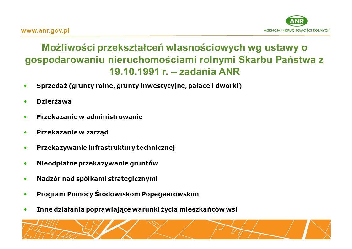 www.anr.gov.pl
