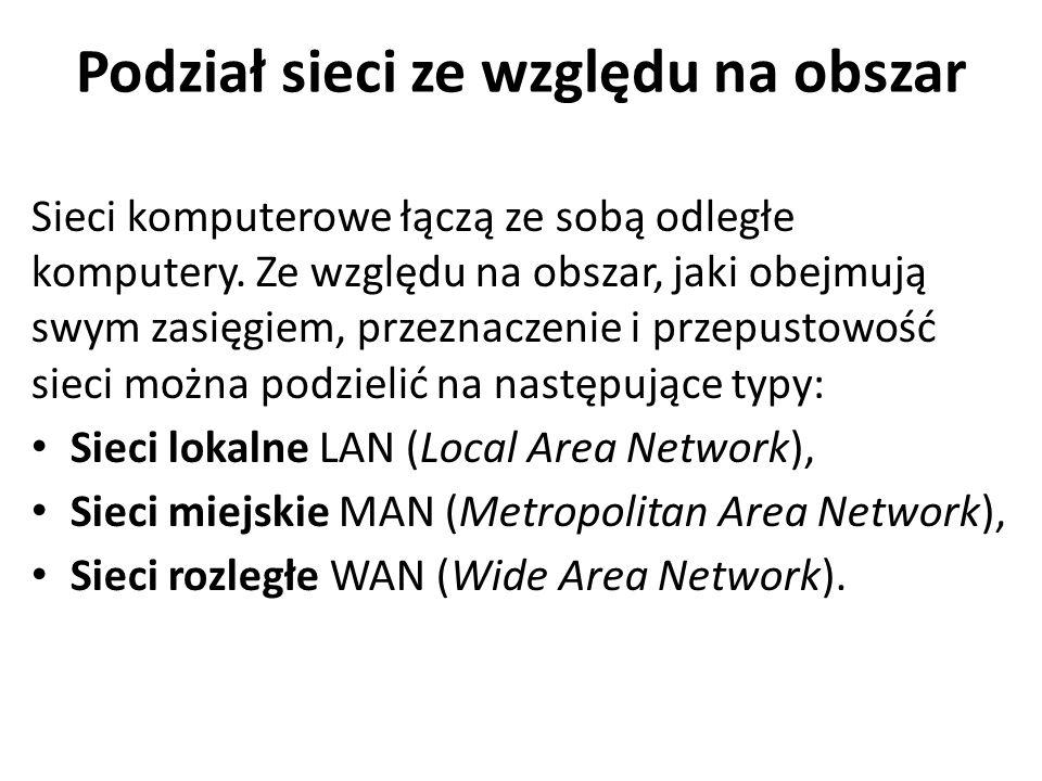 Podział sieci ze względu na obszar