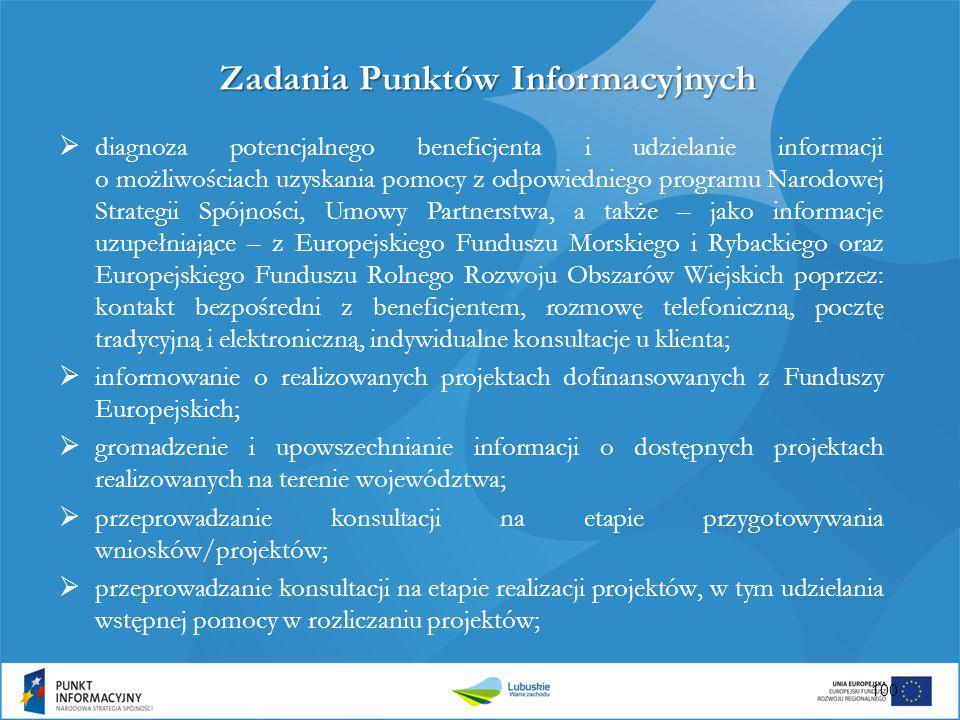 Zadania Punktów Informacyjnych