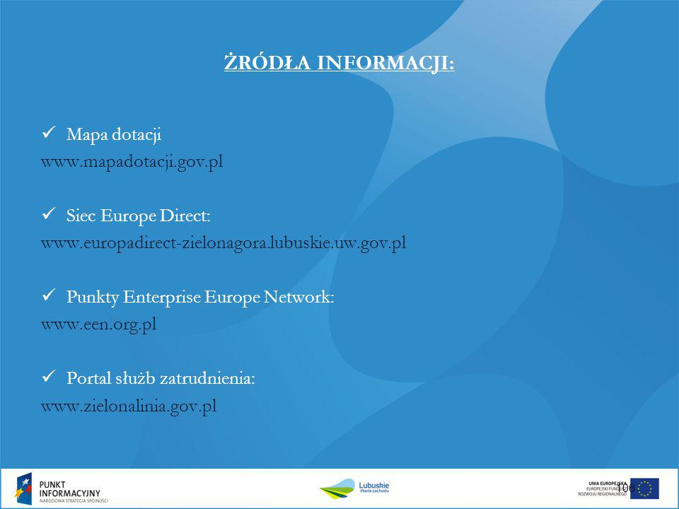 ŻRÓDŁA INFORMACJI: Mapa dotacji www.mapadotacji.gov.pl