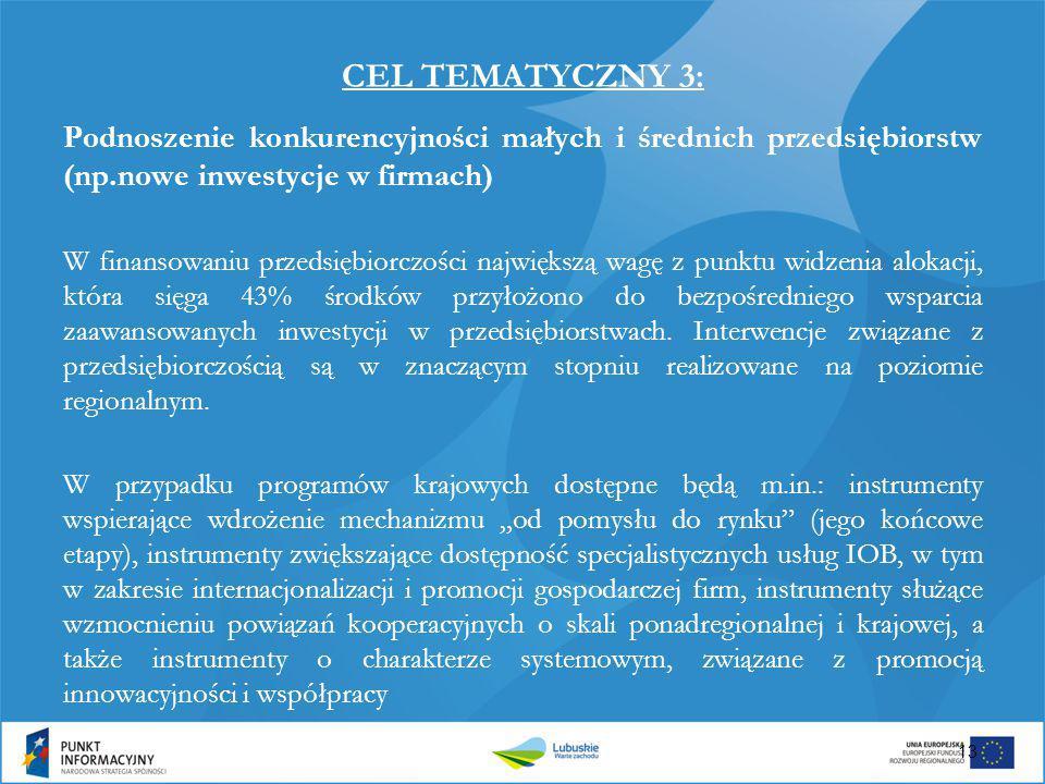 CEL TEMATYCZNY 3: Podnoszenie konkurencyjności małych i średnich przedsiębiorstw (np.nowe inwestycje w firmach)