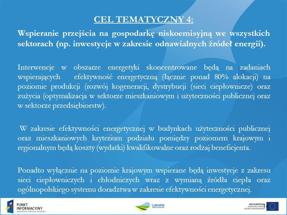 CEL TEMATYCZNY 4: Wspieranie przejścia na gospodarkę niskoemisyjną we wszystkich sektorach (np. inwestycje w zakresie odnawialnych źródeł energii).