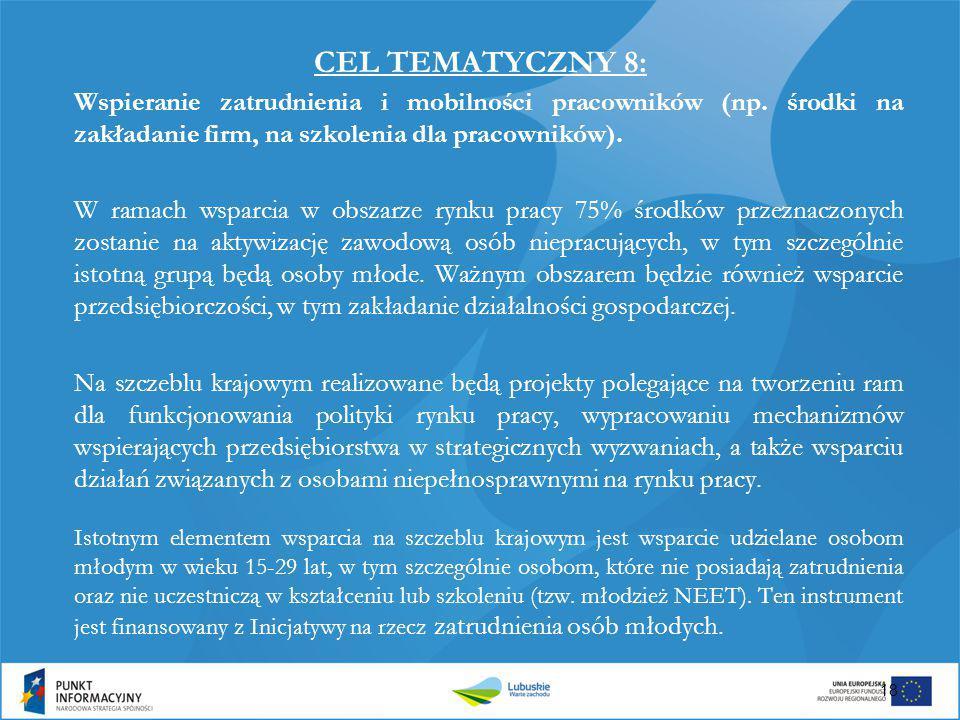 CEL TEMATYCZNY 8: Wspieranie zatrudnienia i mobilności pracowników (np. środki na zakładanie firm, na szkolenia dla pracowników).