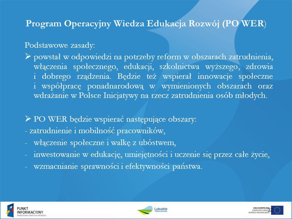 Program Operacyjny Wiedza Edukacja Rozwój (PO WER)