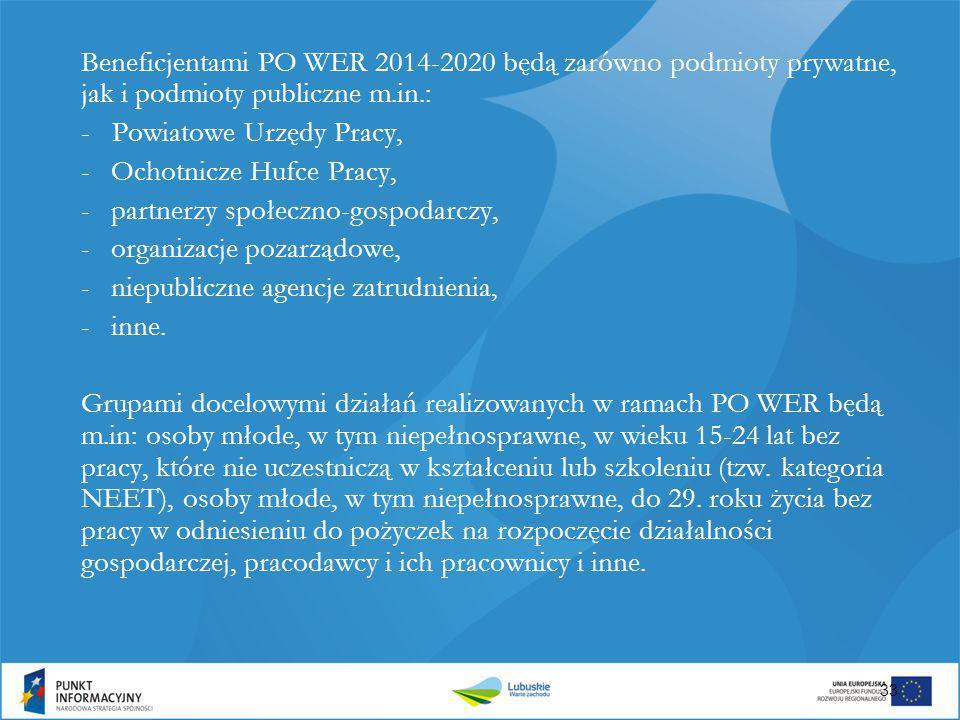 Beneficjentami PO WER 2014-2020 będą zarówno podmioty prywatne, jak i podmioty publiczne m.in.: