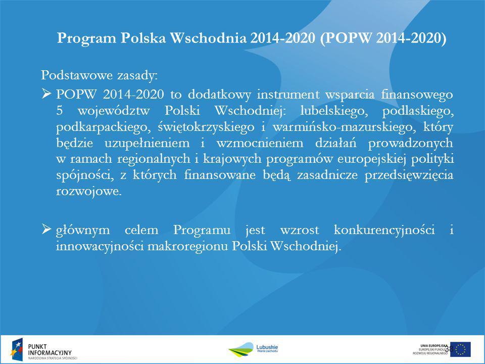 Program Polska Wschodnia 2014-2020 (POPW 2014-2020)